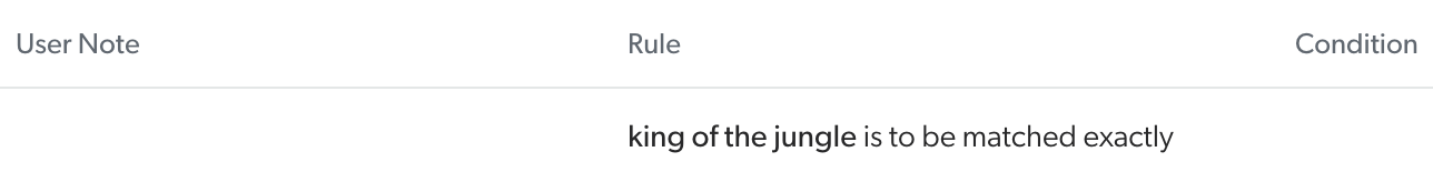 quote query pipeline rule